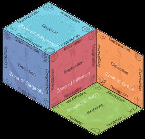 Cube of Karma