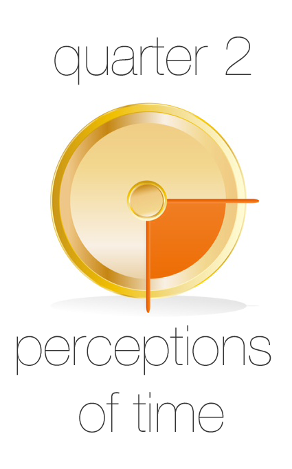 q2_perceptions_of_time