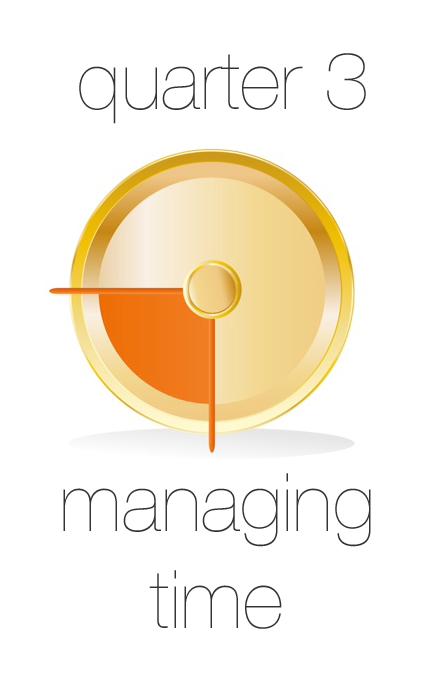q3_managing_time