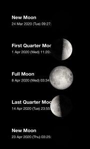 April Moon Phase